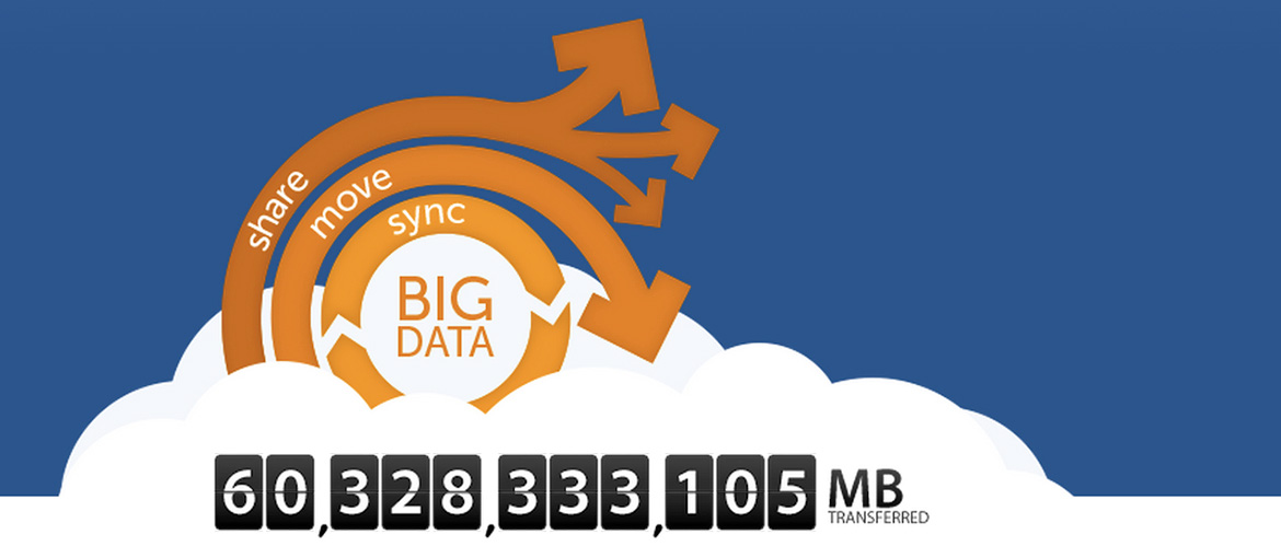 Discovery Cloud big data graphic