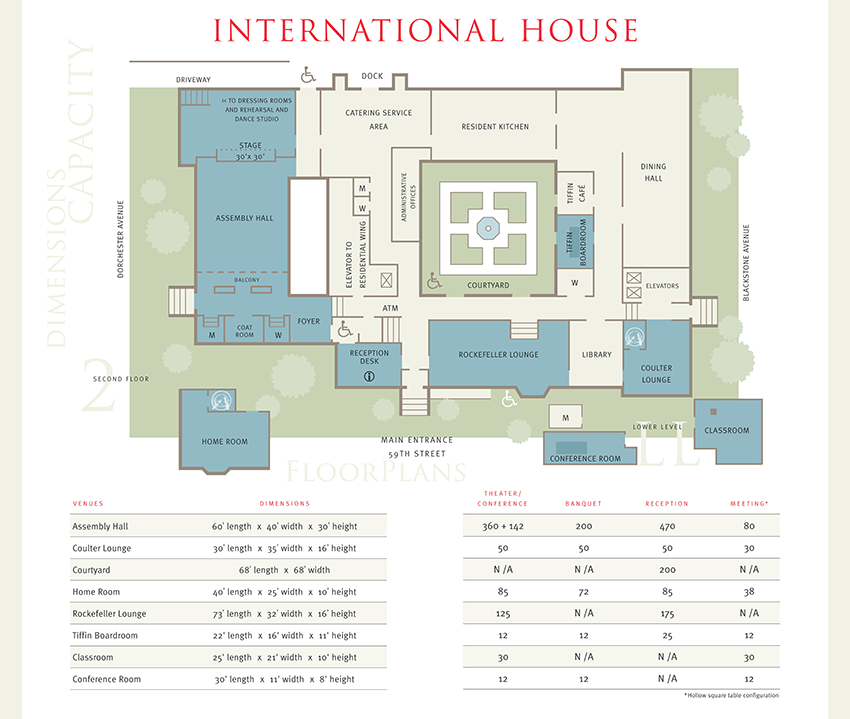 International house at the university of chicago for Global house plans