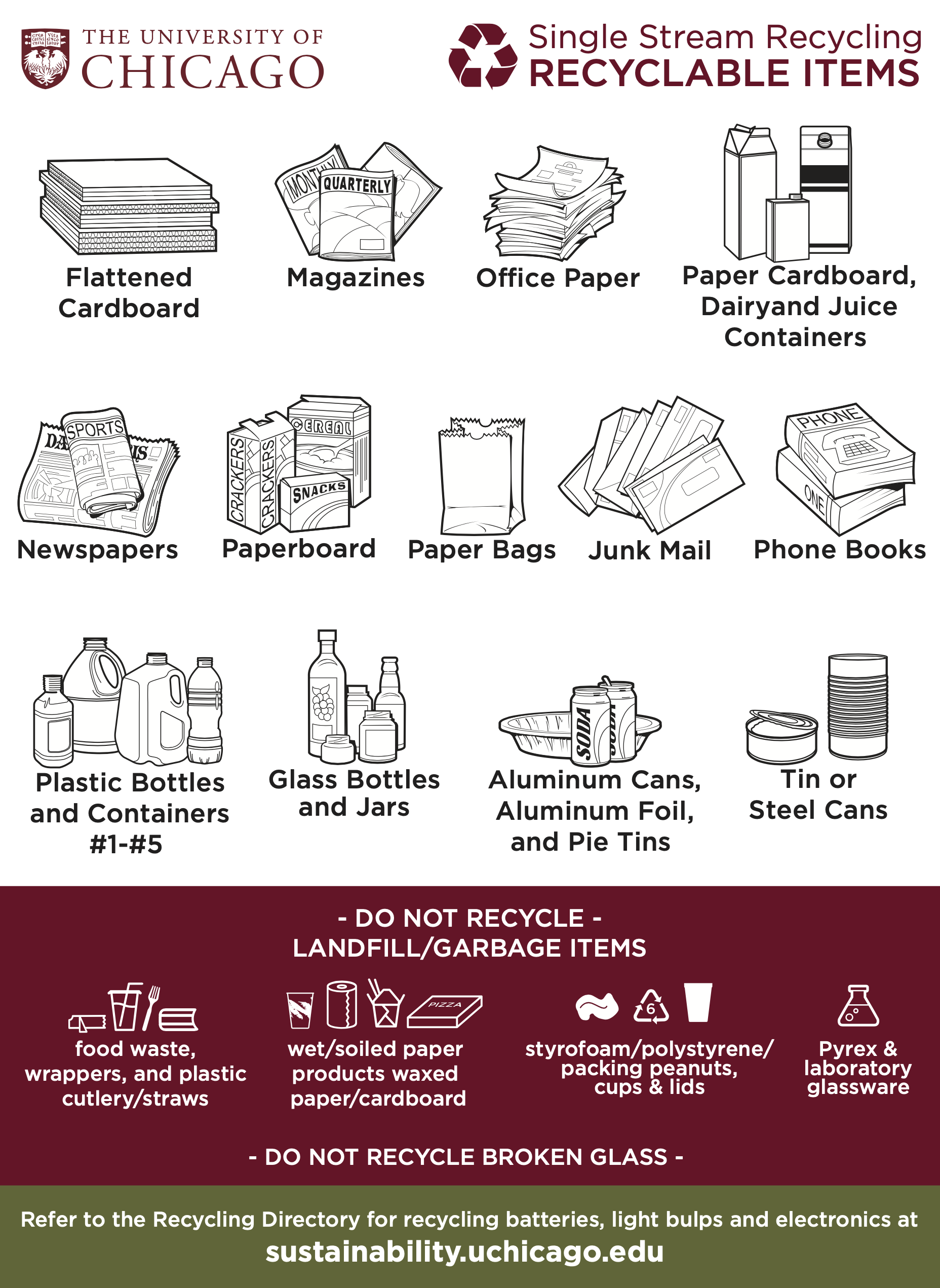 Single Stream Recycling Poster