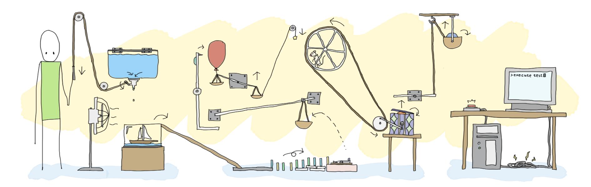 automated testing illustration
