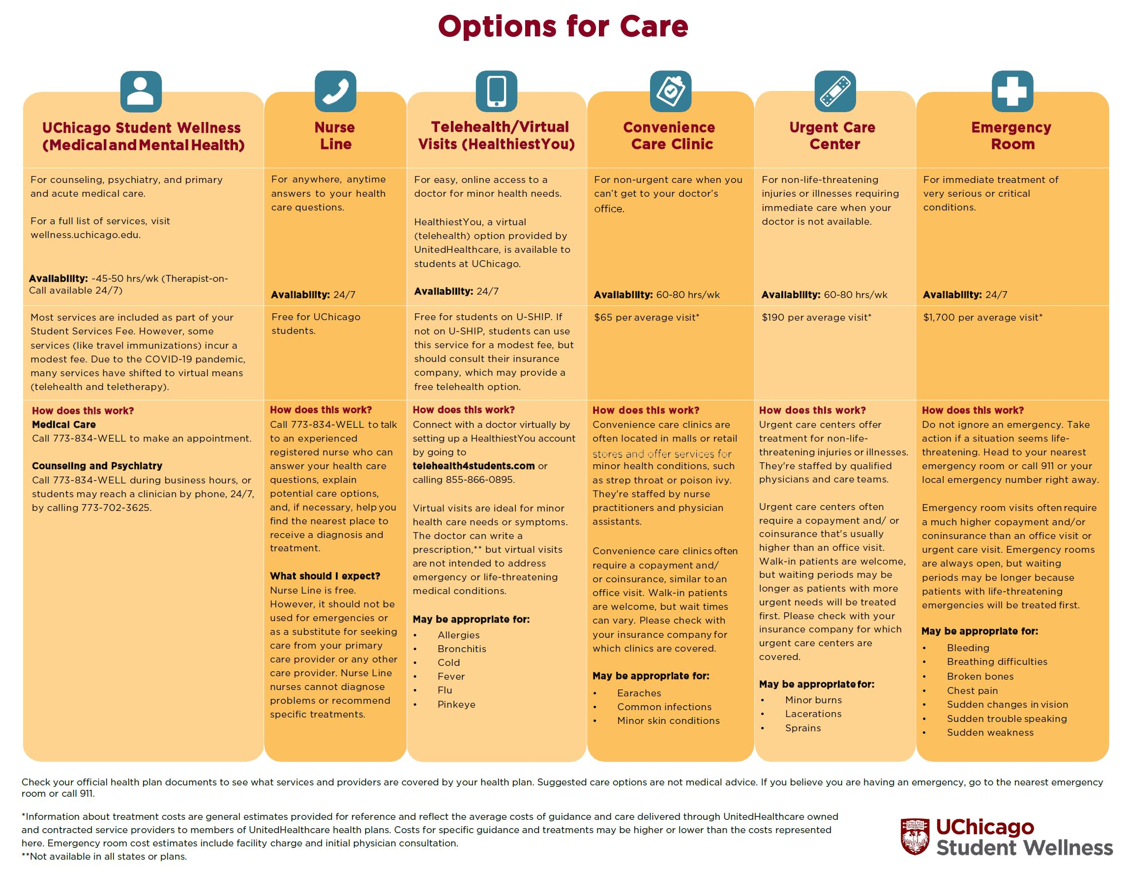Options for Care
