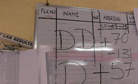 Ebola board